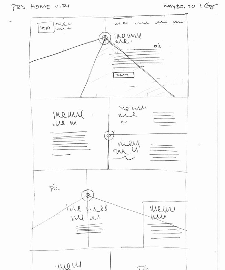 Precipice Concept